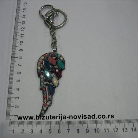 privesci za kljuceve (19)