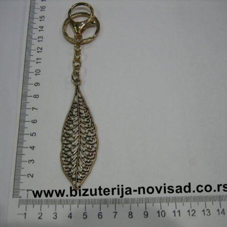 privesci za kljuceve (21)