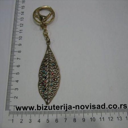 privesci za kljuceve (23)